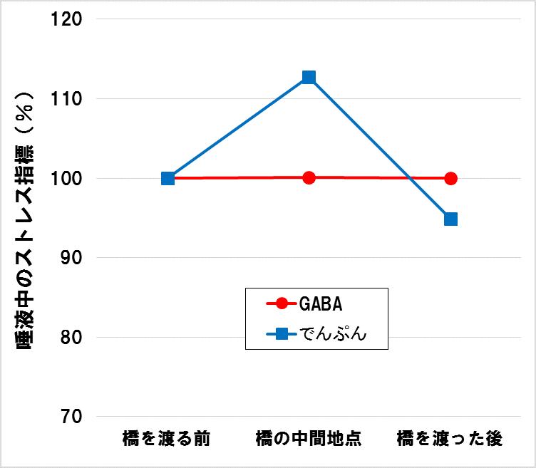 20160314_chart01