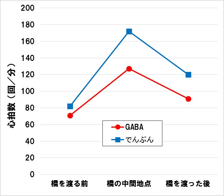 20160314_chart02
